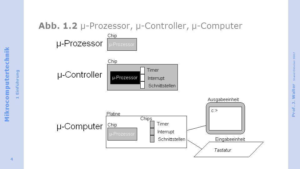 Mikrocomputertechnik 1 Einführung Prof. J. Walter Stand Oktober 2007 4 Abb. 1.2 µ-Prozessor, µ-Controller, µ-Computer