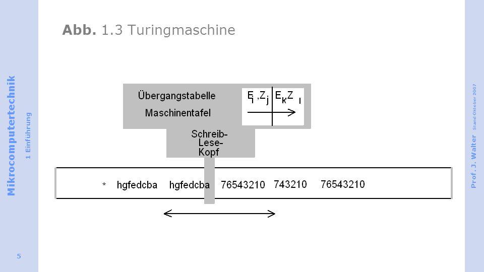 Mikrocomputertechnik 1 Einführung Prof. J. Walter Stand Oktober 2007 5 Abb. 1.3 Turingmaschine