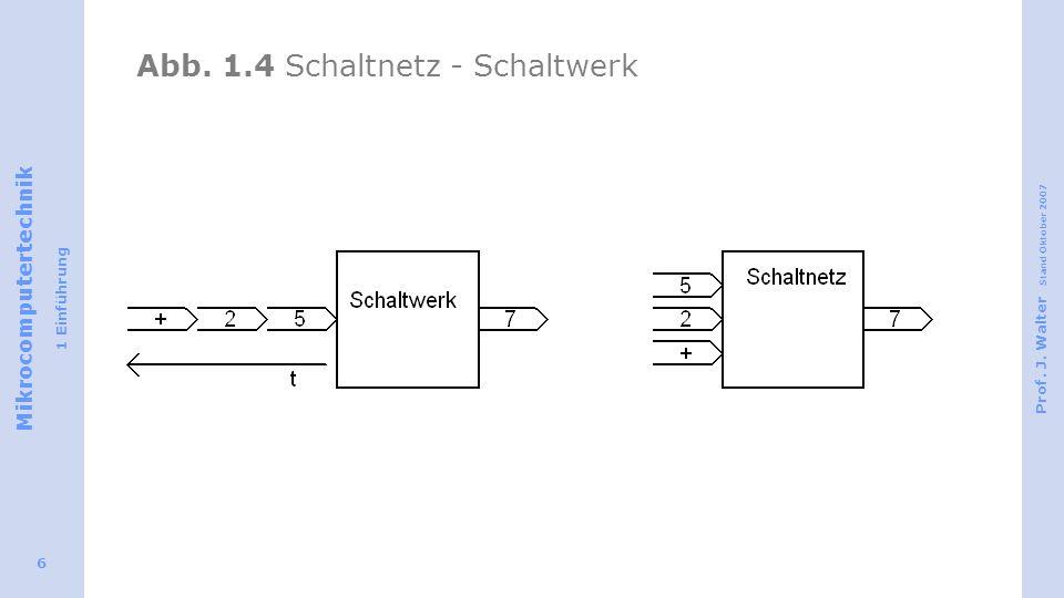 Mikrocomputertechnik 1 Einführung Prof. J. Walter Stand Oktober 2007 6 Abb. 1.4 Schaltnetz - Schaltwerk