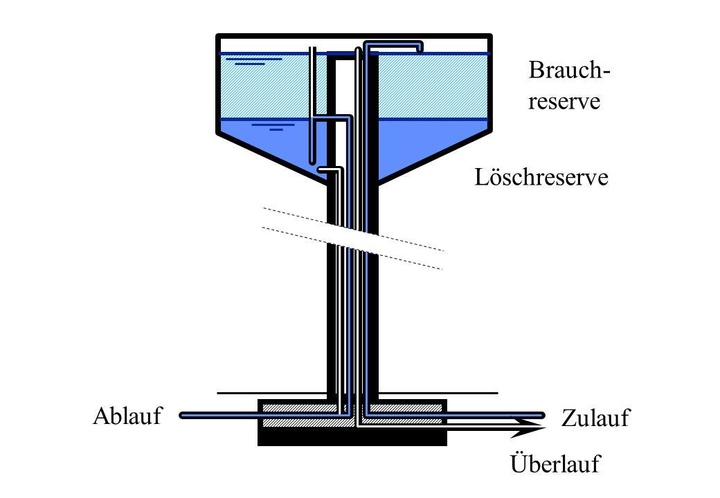 Löschreserve Brauch- reserve Zulauf Ablauf Überlauf