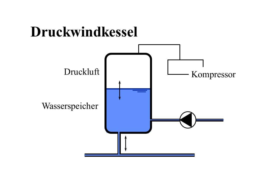 Druckwindkessel Druckluft Wasserspeicher Kompressor