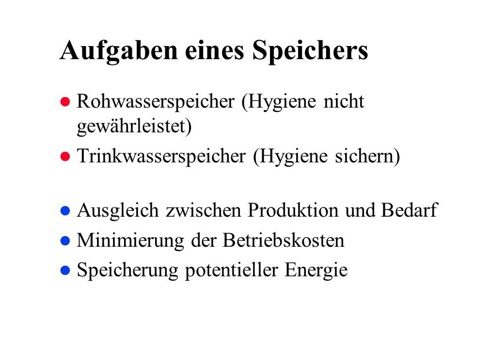 Aufgaben eines Speichers l Rohwasserspeicher (Hygiene nicht gewährleistet) l Trinkwasserspeicher (Hygiene sichern) l Ausgleich zwischen Produktion und