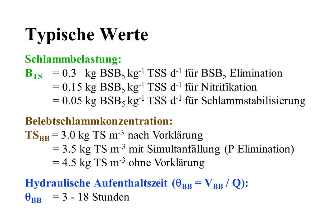 Typische Werte Schlammbelastung: B TS = 0.3 kg BSB 5 kg -1 TSS d -1 für BSB 5 Elimination = 0.15 kg BSB 5 kg -1 TSS d -1 für Nitrifikation = 0.05 kg B