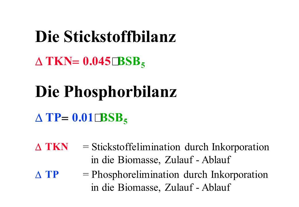 Die Stickstoffbilanz Die Phosphorbilanz TKNBSB 0045 5. TPBSB 001 5. TKN TP = Stickstoffelimination durch Inkorporation in die Biomasse, Zulauf - Ablau