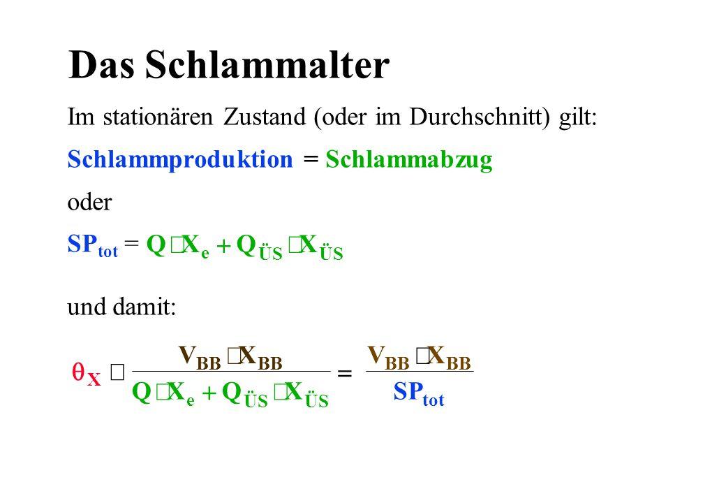 Das Schlammalter X BB VX e ÜS QXQX Im stationären Zustand (oder im Durchschnitt) gilt: Schlammproduktion = Schlammabzug oder SP tot = und damit: e ÜS