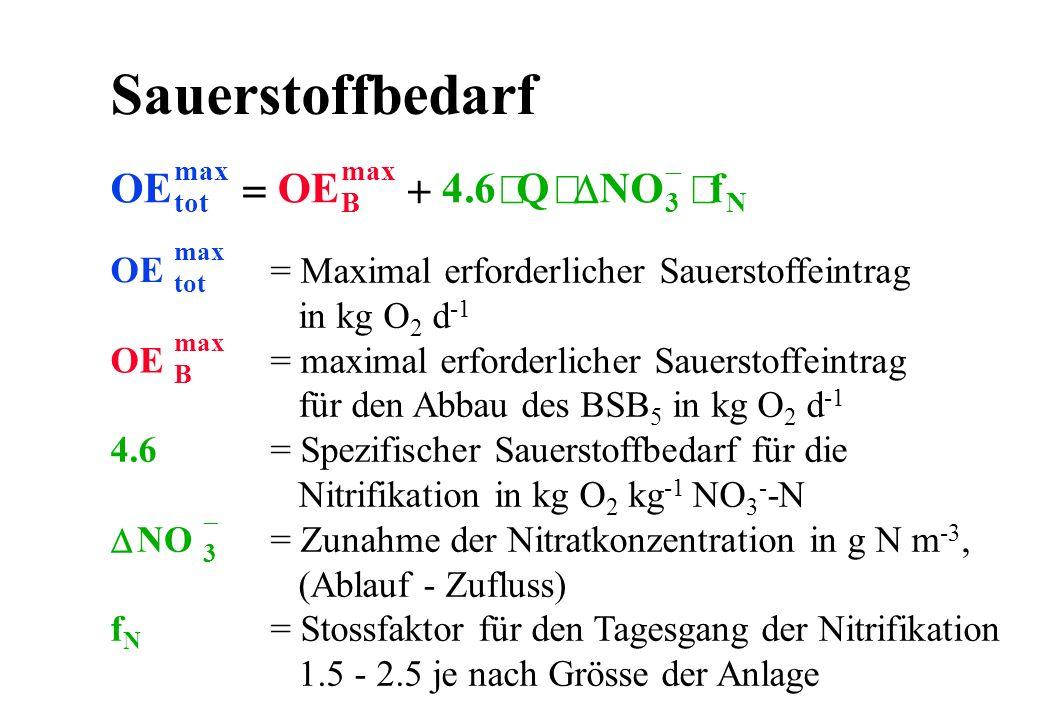 Sauerstoffbedarf OE tot max OE B max Q. f N 46 NO 3 = Maximal erforderlicher Sauerstoffeintrag in kg O 2 d -1 = maximal erforderlicher Sauerstoffeintr