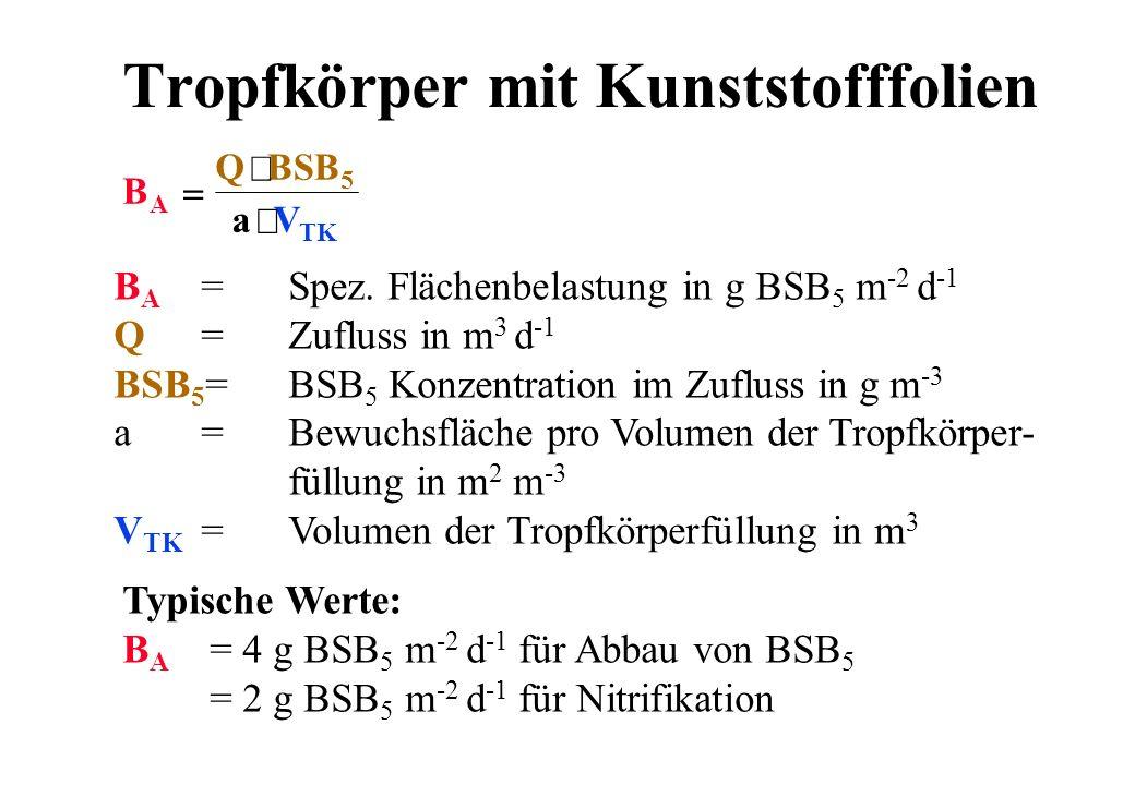 Tropfkörper mit Kunststofffolien B A =Spez. Flächenbelastung in g BSB 5 m -2 d -1 Q=Zufluss in m 3 d -1 BSB 5 =BSB 5 Konzentration im Zufluss in g m -