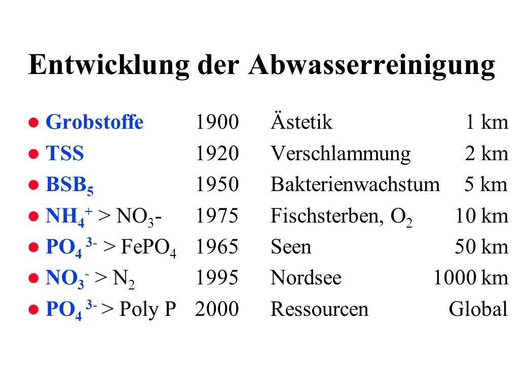Entwicklung der Abwasserreinigung l Grobstoffe 1900Ästetik 1 km l TSS 1920Verschlammung 2 km l BSB 5 1950Bakterienwachstum 5 km l NH 4 + > NO 3 - 1975