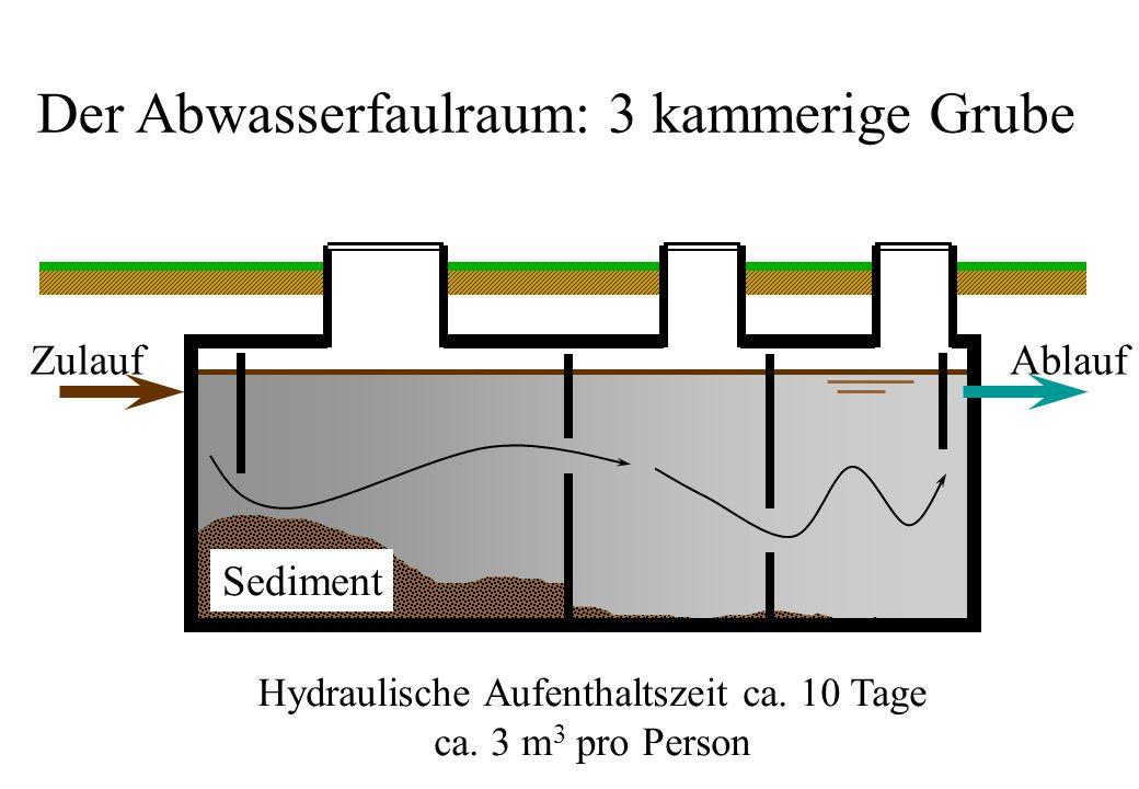 Sediment ZulaufAblauf Der Abwasserfaulraum: 3 kammerige Grube Hydraulische Aufenthaltszeit ca. 10 Tage ca. 3 m 3 pro Person