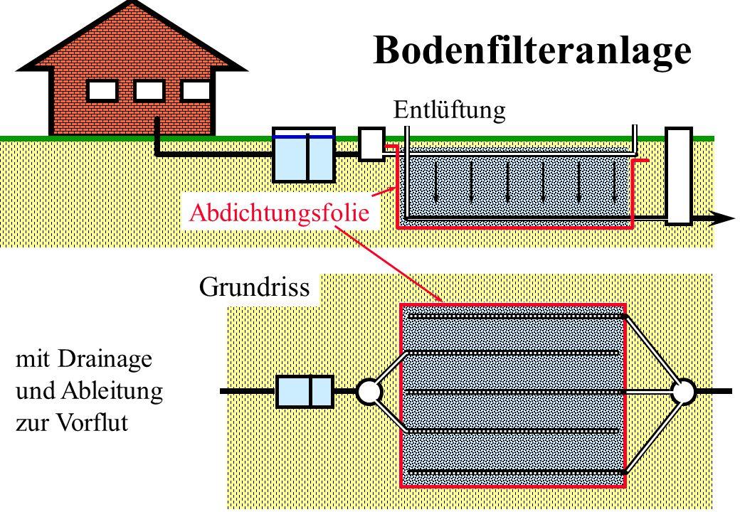 Bodenfilteranlage Entlüftung Grundriss mit Drainage und Ableitung zur Vorflut Abdichtungsfolie
