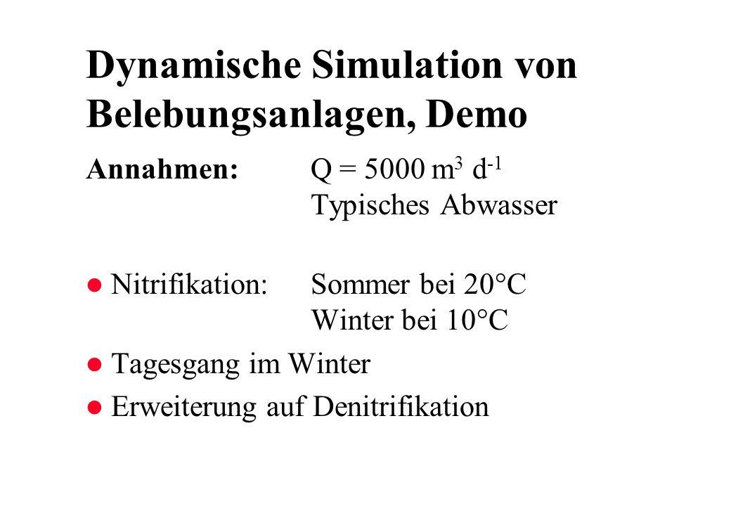 Dynamische Simulation von Belebungsanlagen, Demo Annahmen: Q = 5000 m 3 d -1 Typisches Abwasser l Nitrifikation:Sommer bei 20°C Winter bei 10°C l Tage