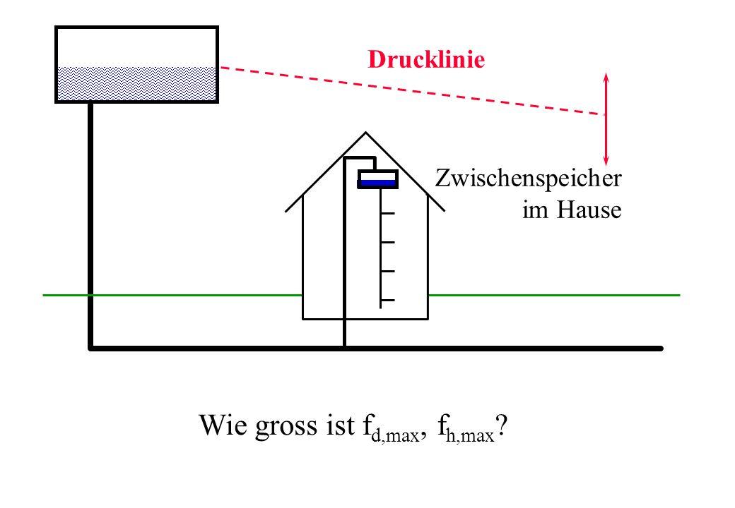 Drucklinie Wie gross ist f d,max, f h,max ? Zwischenspeicher im Hause