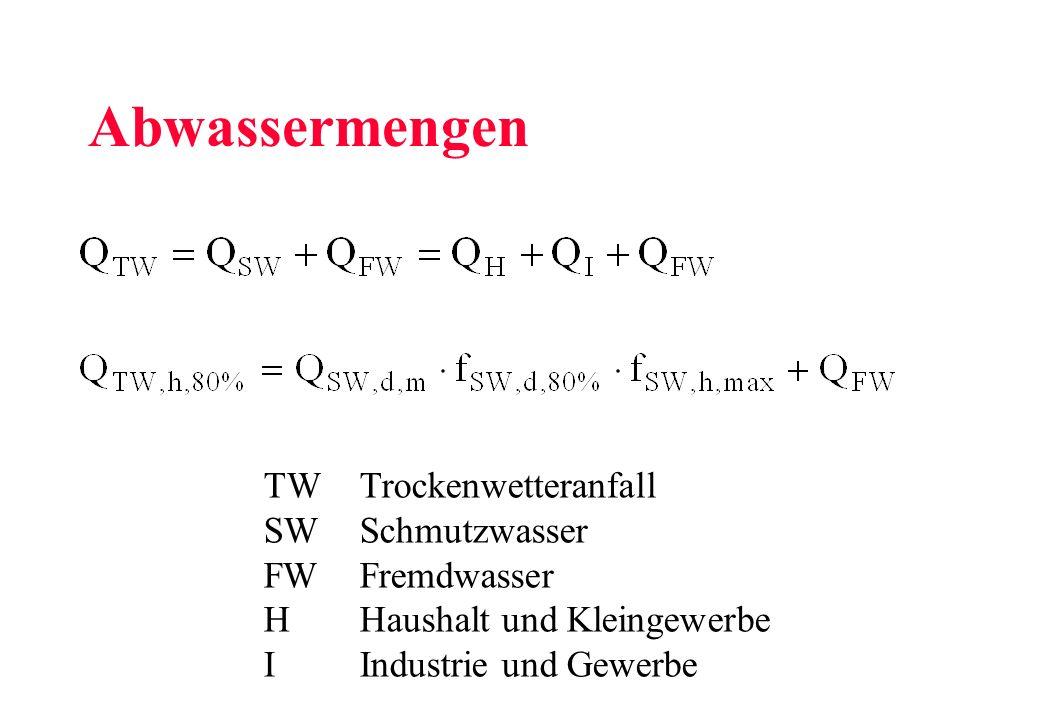 Abwassermengen TWTrockenwetteranfall SWSchmutzwasser FWFremdwasser HHaushalt und Kleingewerbe IIndustrie und Gewerbe