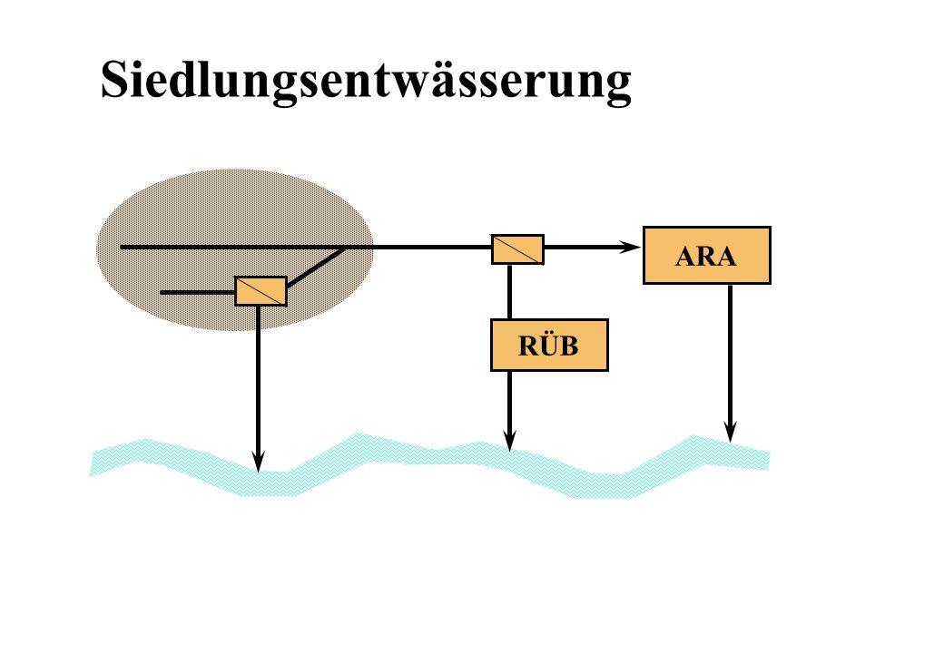 Siedlungsentwässerung ARA RÜB