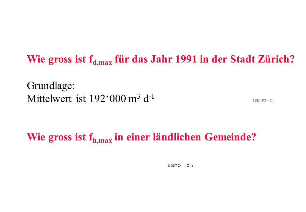 Wie gross ist f d,max für das Jahr 1991 in der Stadt Zürich? Grundlage: Mittelwert ist 192000 m 3 d -1 268/192 = 1.4 Wie gross ist f h,max in einer lä
