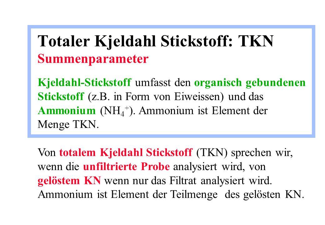 Totaler Kjeldahl Stickstoff: TKN Summenparameter Kjeldahl-Stickstoff umfasst den organisch gebundenen Stickstoff (z.B. in Form von Eiweissen) und das