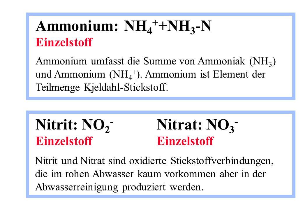 Ammonium: NH 4 + +NH 3 -N Einzelstoff Ammonium umfasst die Summe von Ammoniak (NH 3 ) und Ammonium (NH 4 + ). Ammonium ist Element der Teilmenge Kjeld
