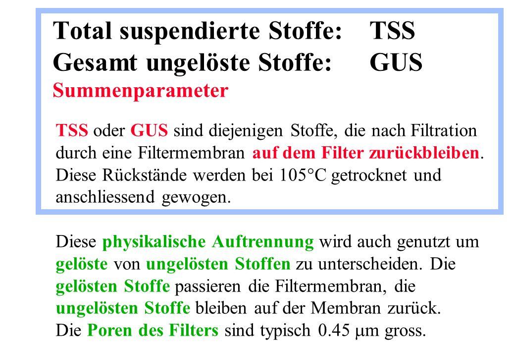 Total suspendierte Stoffe:TSS Gesamt ungelöste Stoffe:GUS Summenparameter TSS oder GUS sind diejenigen Stoffe, die nach Filtration durch eine Filterme