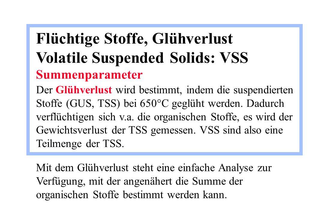 Flüchtige Stoffe, Glühverlust Volatile Suspended Solids: VSS Summenparameter Der Glühverlust wird bestimmt, indem die suspendierten Stoffe (GUS, TSS)