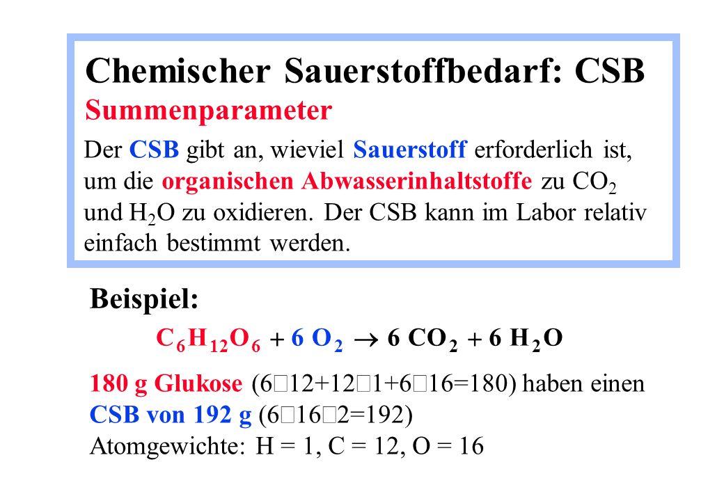 Chemischer Sauerstoffbedarf: CSB Summenparameter Der CSB gibt an, wieviel Sauerstoff erforderlich ist, um die organischen Abwasserinhaltstoffe zu CO 2