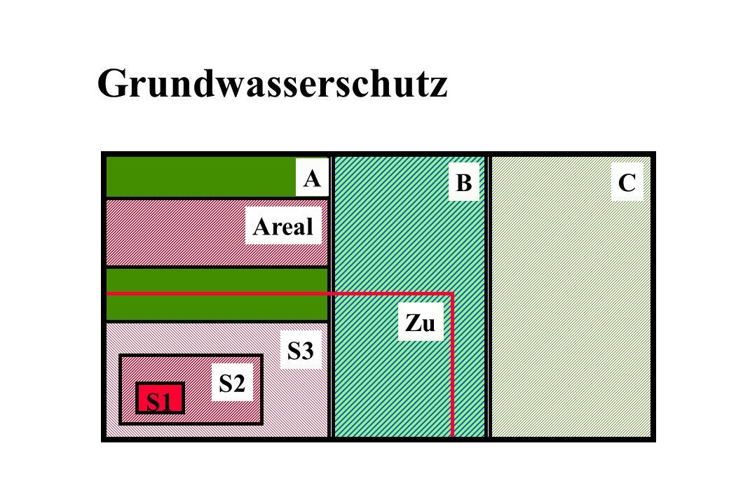 A Grundwasserschutz BC S1 S2 S3 Areal Zu