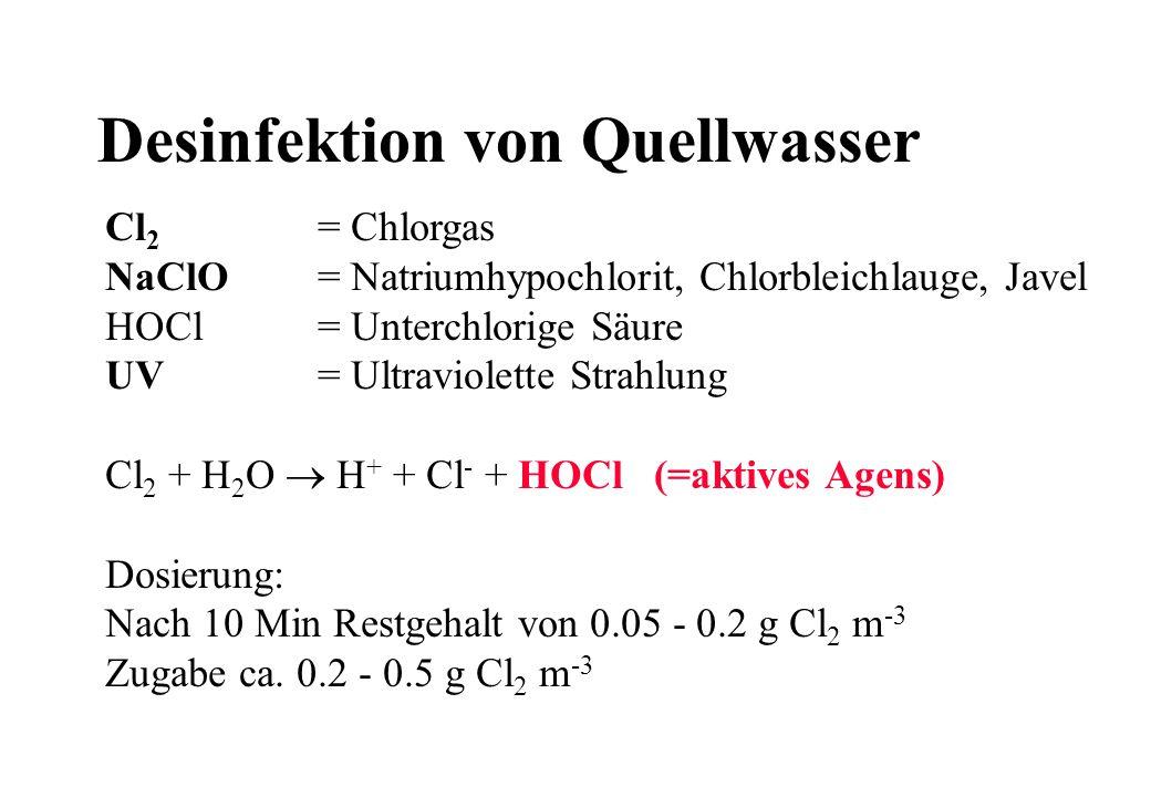 Desinfektion von Quellwasser Cl 2 = Chlorgas NaClO= Natriumhypochlorit, Chlorbleichlauge, Javel HOCl= Unterchlorige Säure UV= Ultraviolette Strahlung
