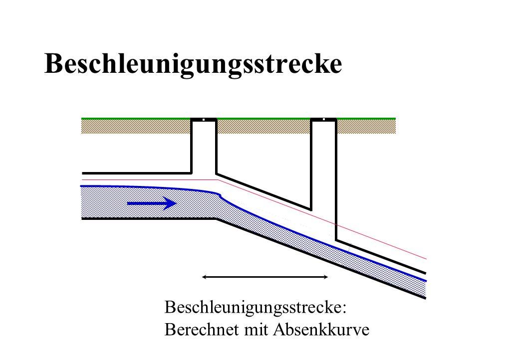 Beschleunigungsstrecke Beschleunigungsstrecke: Berechnet mit Absenkkurve