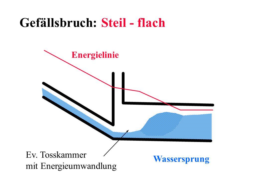 Energielinie Wassersprung Gefällsbruch: Steil - flach Ev. Tosskammer mit Energieumwandlung