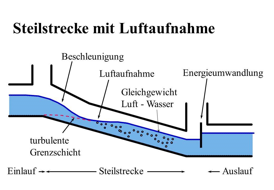 Steilstrecke turbulente Grenzschicht Luftaufnahme Gleichgewicht Luft - Wasser Energieumwandlung Beschleunigung EinlaufAuslauf Steilstrecke mit Luftauf