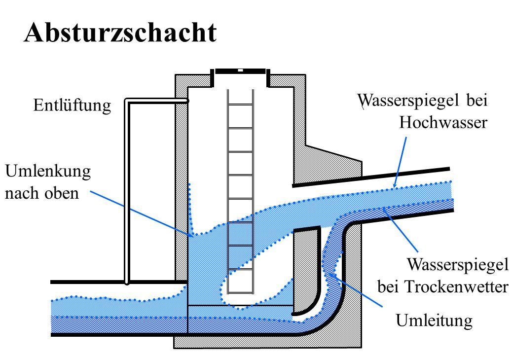 Wasserspiegel bei Hochwasser Wasserspiegel bei Trockenwetter Umlenkung nach oben Entlüftung Umleitung Absturzschacht