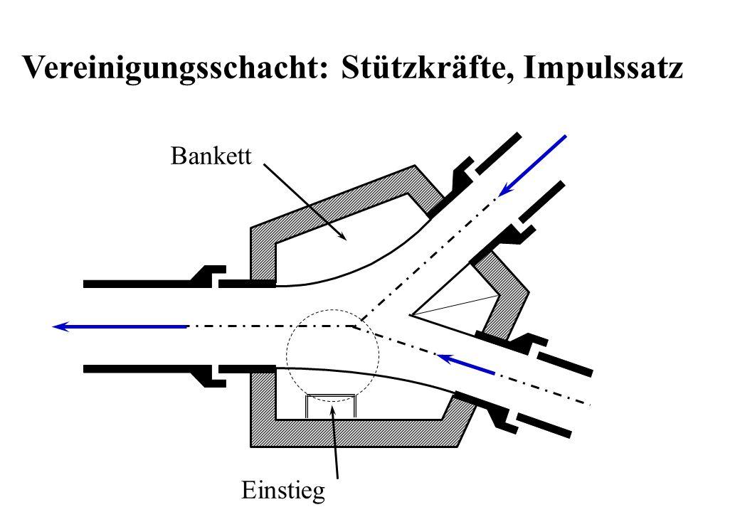 Bankett Einstieg Vereinigungsschacht: Stützkräfte, Impulssatz