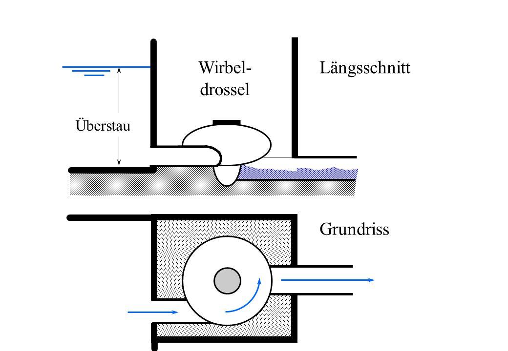 Längsschnitt Grundriss Wirbel- drossel Überstau