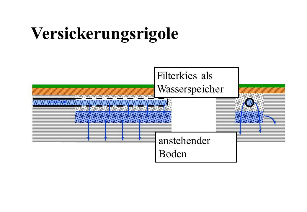 Versickerungsrigole anstehender Boden Filterkies als Wasserspeicher