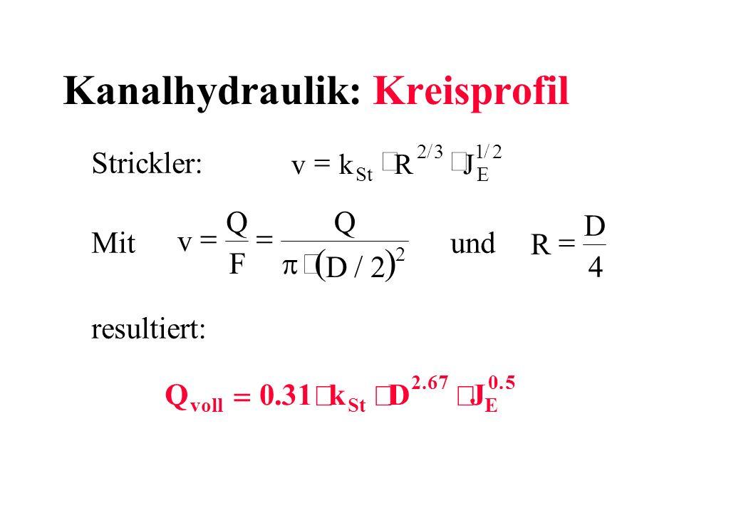 Fliessgeschwindigkeit bei Vollfüllung, k B = 1mm 10 1 0.1 0.01 Q voll in m 3 s -1 0.0001 0.001 0.01 0.1 Energiegefälle J E 0.2 m 0.3 m 0.4 m 0.5 m 0.6 m 0.7 m 0.8 m 0.9 m 1.0 m 0.5 ms -1 1 ms -1 2 ms -1 3 ms -1 4 ms -1 5 ms -1 D = 2.0 1.8 1.6 1.4 1.2 m