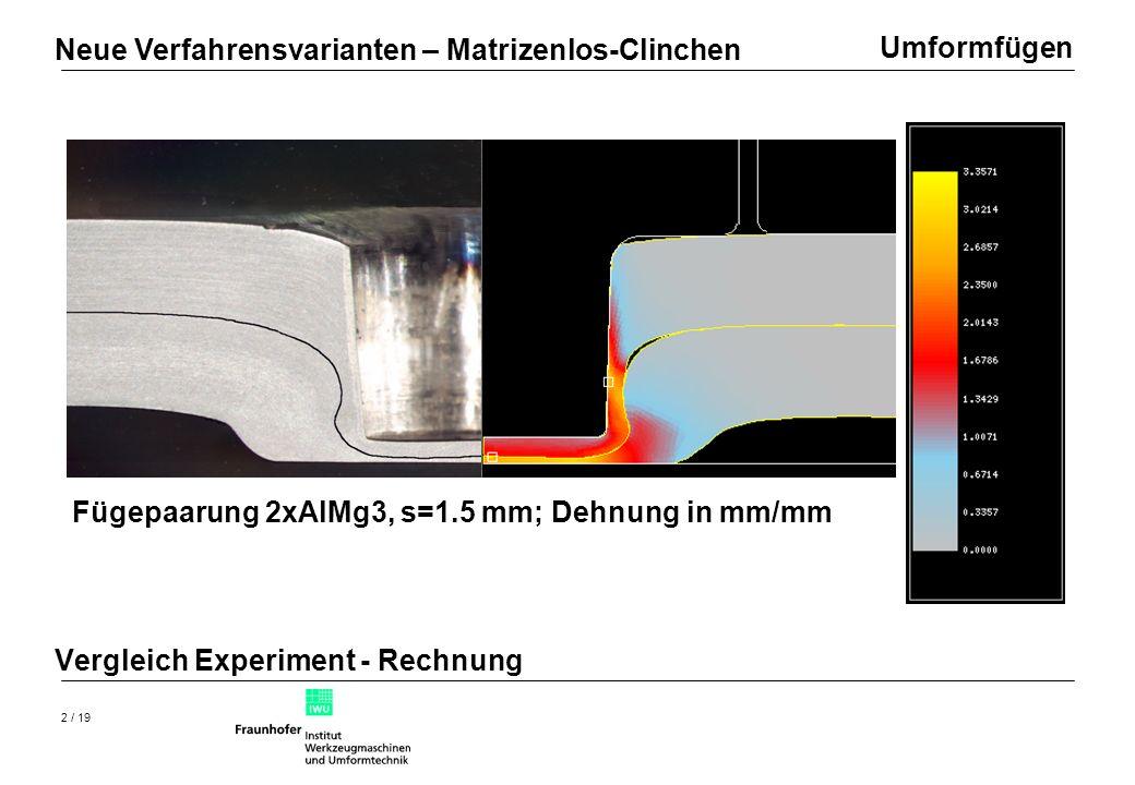 Umformfügen 3 / 19 Numerische Simulation Neue Verfahrensvarianten – Matrizenlos-Clinchen