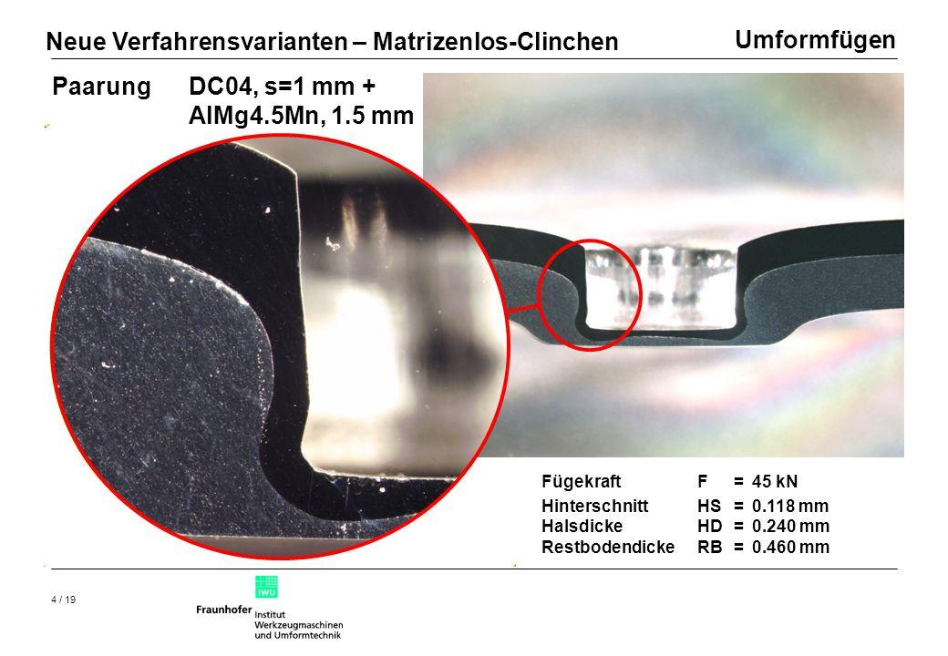 Umformfügen 5 / 19 Neue Verfahrensvarianten - Nietchlinchen TUK-Rivet 3x4mm 2xAlMg4.5Mn s=1.5 mm Taillierter Niet 3x4.75mm 2xAlMg4.5Mn s=1.5 mm Spreiz-Niet 3x5.3mm DC04 s=1.0 mm + AlMg4.5Mn s=1.5 mm