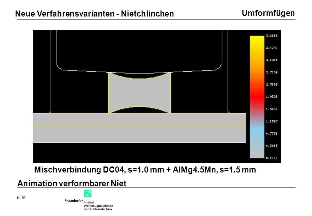 Umformfügen 10 / 19 Vergleich Experiment - Rechnung Mischverbindung DC04, s=1.0 mm + AlMg4.5Mn, s=1.5 mm Neue Verfahrensvarianten - Nietchlinchen