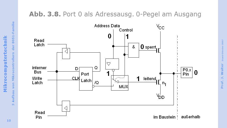 Mikrocomputertechnik 3 Aufbau von Mikrocontrollern der 8051-Familie Prof. J. Walter Stand Oktober 2007 10 Abb. 3.8. Port 0 als Adressausg. 0-Pegel am