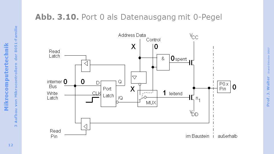 Mikrocomputertechnik 3 Aufbau von Mikrocontrollern der 8051-Familie Prof. J. Walter Stand Oktober 2007 12 Abb. 3.10. Port 0 als Datenausgang mit 0-Peg