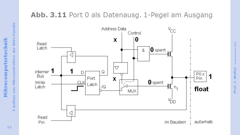 Mikrocomputertechnik 3 Aufbau von Mikrocontrollern der 8051-Familie Prof. J. Walter Stand Oktober 2007 13 Abb. 3.11 Port 0 als Datenausg. 1-Pegel am A