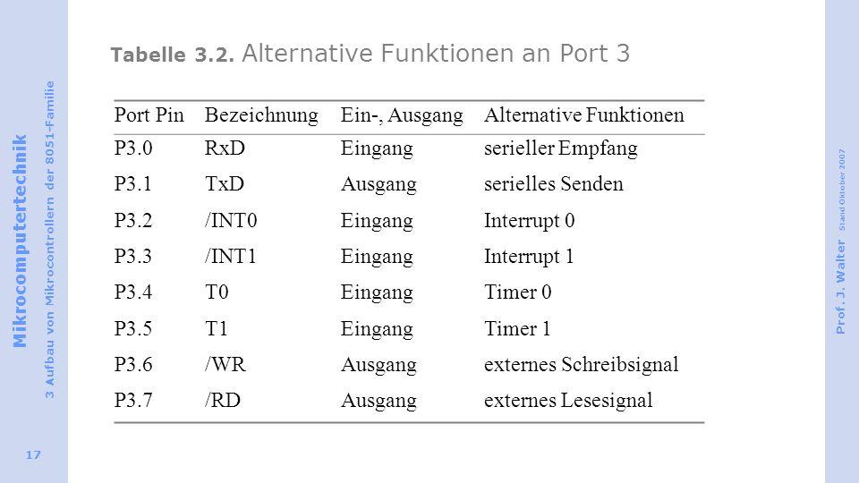 Mikrocomputertechnik 3 Aufbau von Mikrocontrollern der 8051-Familie Prof. J. Walter Stand Oktober 2007 17 Tabelle 3.2. Alternative Funktionen an Port