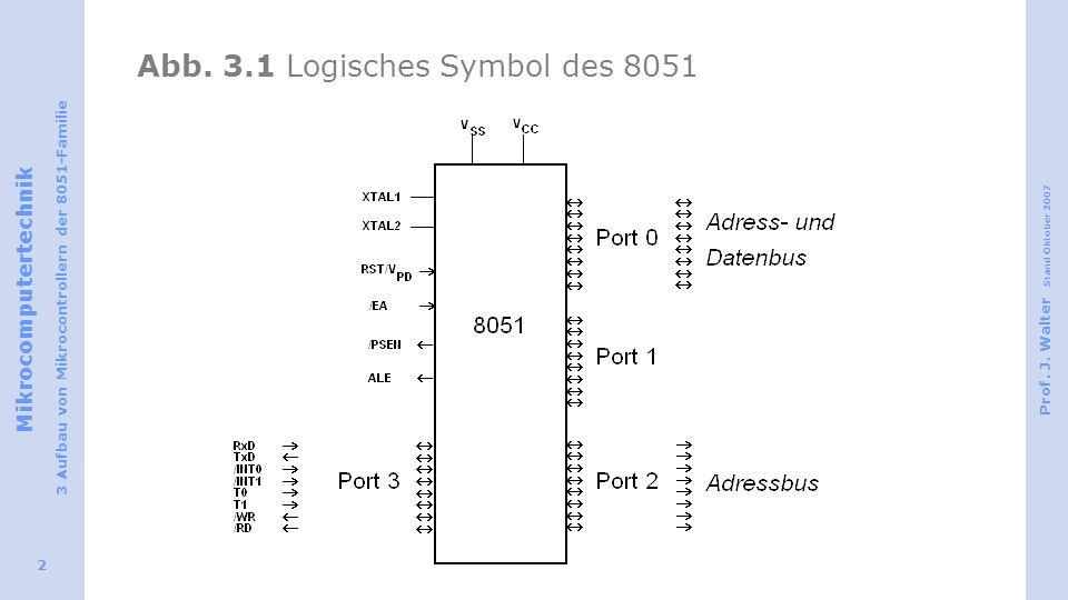 Mikrocomputertechnik 3 Aufbau von Mikrocontrollern der 8051-Familie Prof. J. Walter Stand Oktober 2007 2 Abb. 3.1 Logisches Symbol des 8051