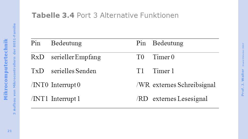 Mikrocomputertechnik 3 Aufbau von Mikrocontrollern der 8051-Familie Prof. J. Walter Stand Oktober 2007 21 Tabelle 3.4 Port 3 Alternative Funktionen Pi