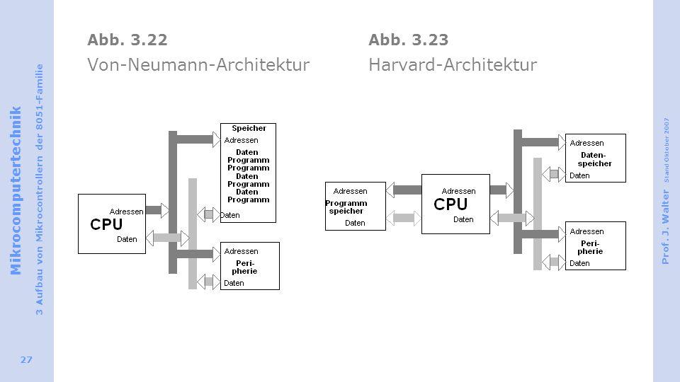 Mikrocomputertechnik 3 Aufbau von Mikrocontrollern der 8051-Familie Prof. J. Walter Stand Oktober 2007 27 Abb. 3.22 Von-Neumann-Architektur Abb. 3.23