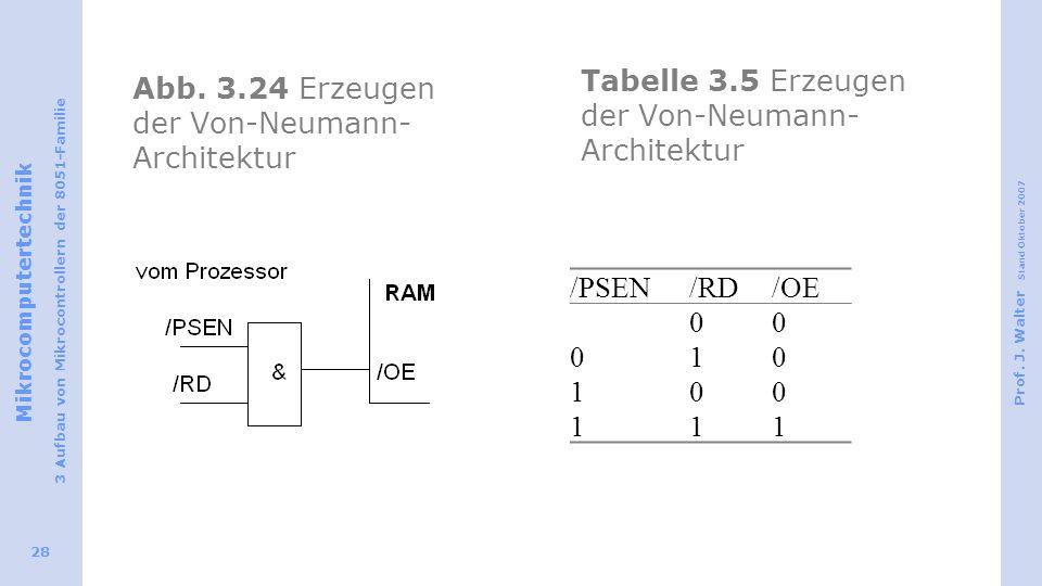 Mikrocomputertechnik 3 Aufbau von Mikrocontrollern der 8051-Familie Prof. J. Walter Stand Oktober 2007 28 Abb. 3.24 Erzeugen der Von-Neumann- Architek
