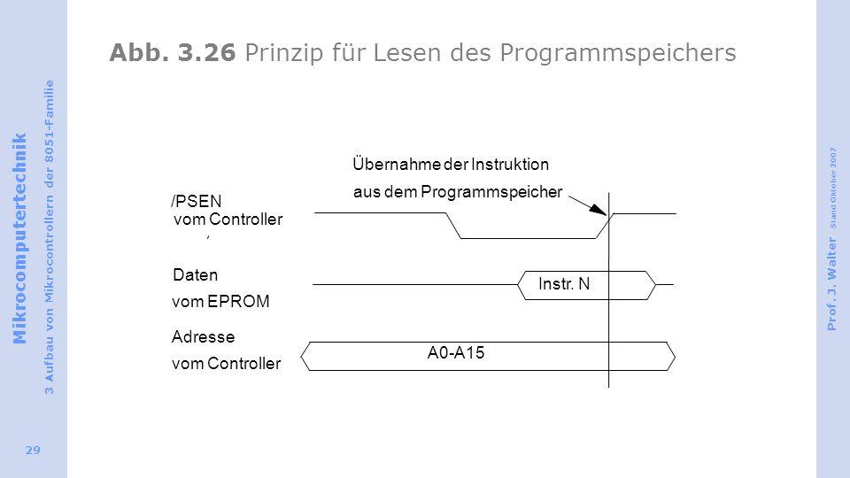 Mikrocomputertechnik 3 Aufbau von Mikrocontrollern der 8051-Familie Prof. J. Walter Stand Oktober 2007 29 Abb. 3.26 Prinzip für Lesen des Programmspei