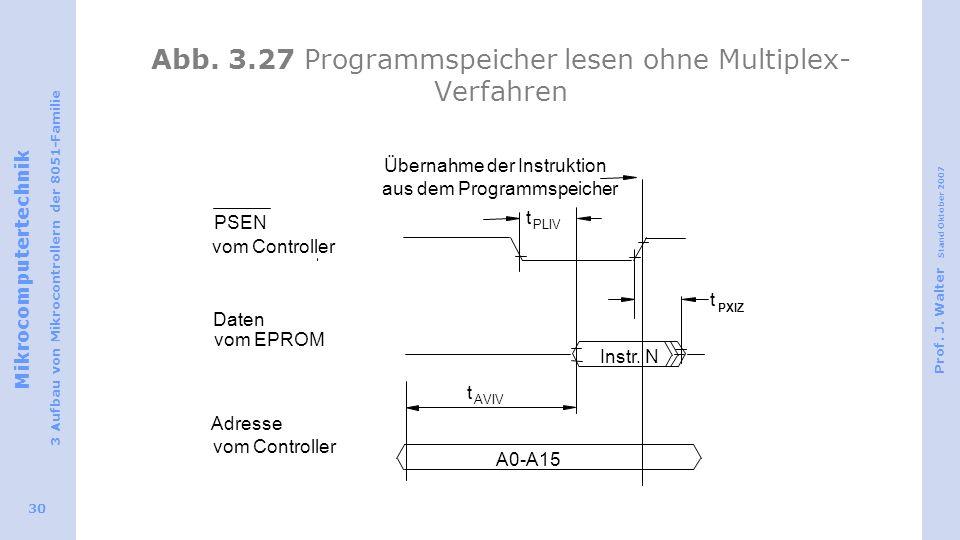 Mikrocomputertechnik 3 Aufbau von Mikrocontrollern der 8051-Familie Prof. J. Walter Stand Oktober 2007 30 Abb. 3.27 Programmspeicher lesen ohne Multip