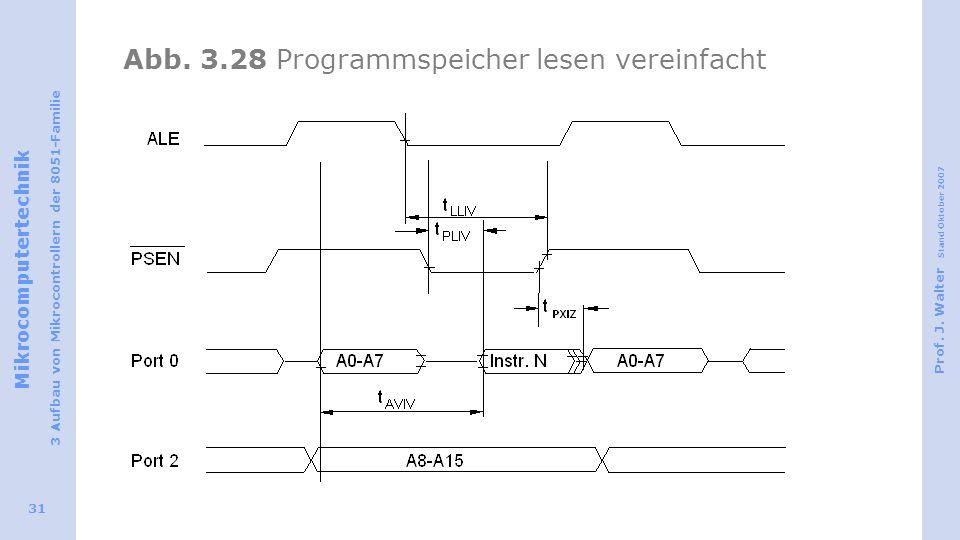 Mikrocomputertechnik 3 Aufbau von Mikrocontrollern der 8051-Familie Prof. J. Walter Stand Oktober 2007 31 Abb. 3.28 Programmspeicher lesen vereinfacht