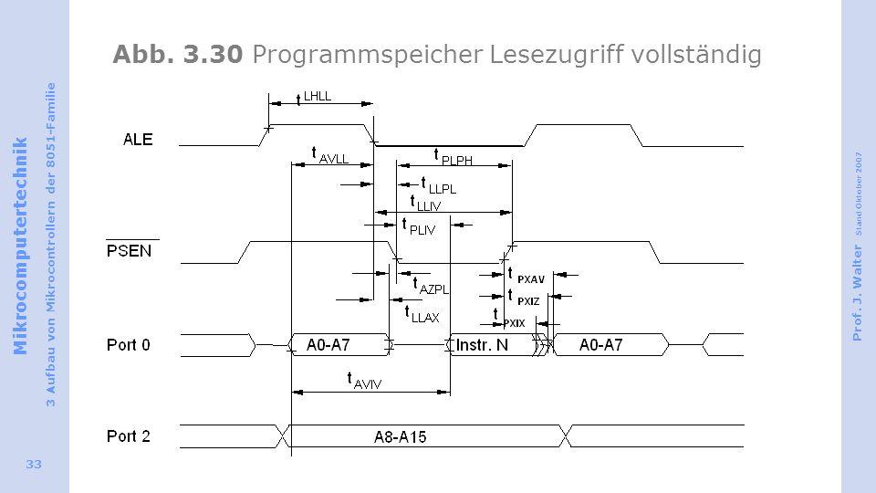Mikrocomputertechnik 3 Aufbau von Mikrocontrollern der 8051-Familie Prof. J. Walter Stand Oktober 2007 33 Abb. 3.30 Programmspeicher Lesezugriff volls