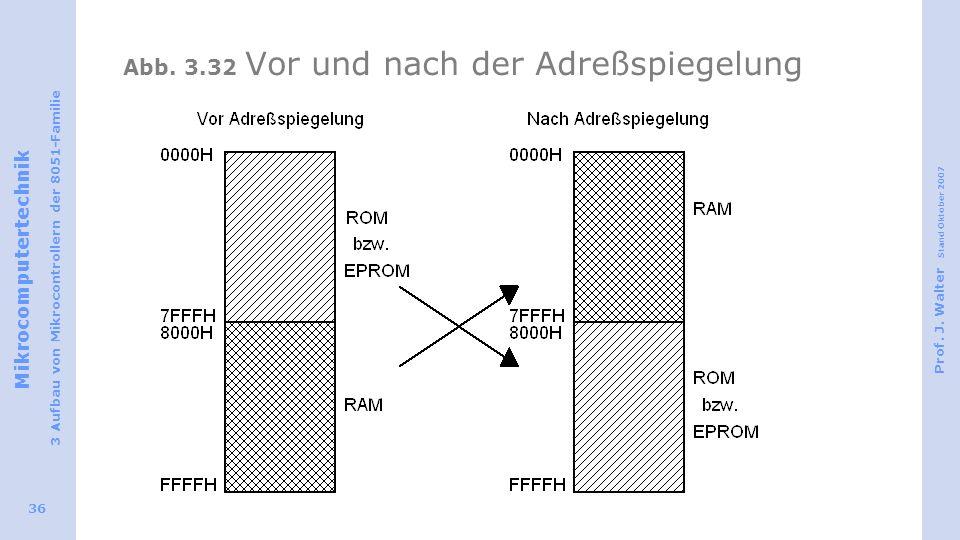 Mikrocomputertechnik 3 Aufbau von Mikrocontrollern der 8051-Familie Prof. J. Walter Stand Oktober 2007 36 Abb. 3.32 Vor und nach der Adreßspiegelung